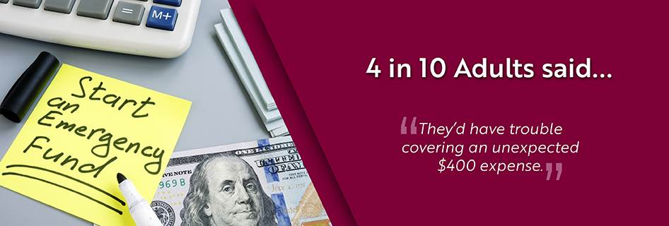 4 in 10 adults said they'd have trouble covering an unexpected 400 expense image